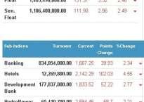 शेयर बजारमा कालोधनको छानवीन गर्ने योजनाको प्रभाव ।